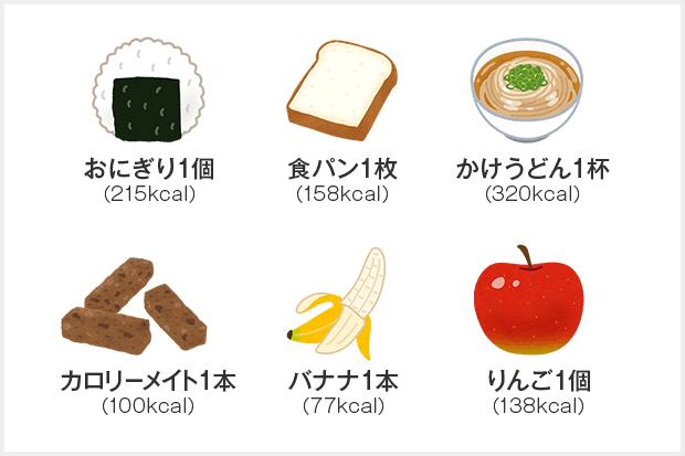 食べ物のカロリー参考