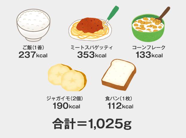 ご飯 237kcal、ミートスパゲッティ 353kcal、パン1枚 112kcal、ジャガイモ2個 190kcal、コーンフレーク 133kcal