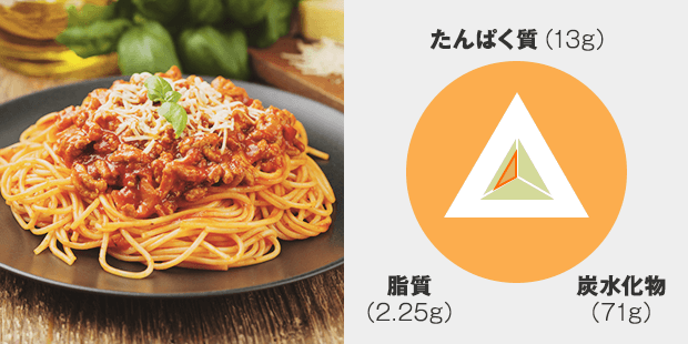 たんぱく質:13g 炭水化物:71g 脂質:2.25g