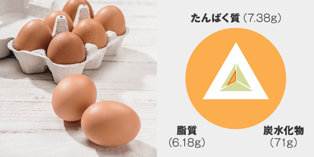 たんぱく質:7.38g 脂質:6.18g